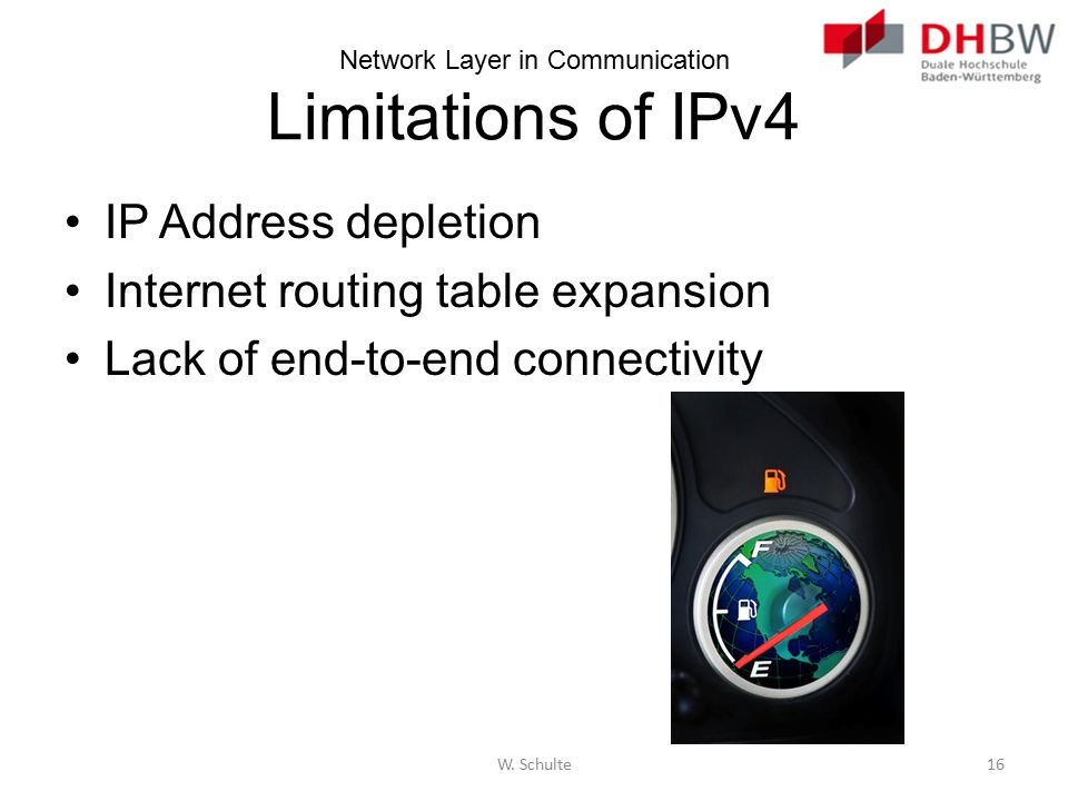 Network Layer in Communication Limitations of IPv4