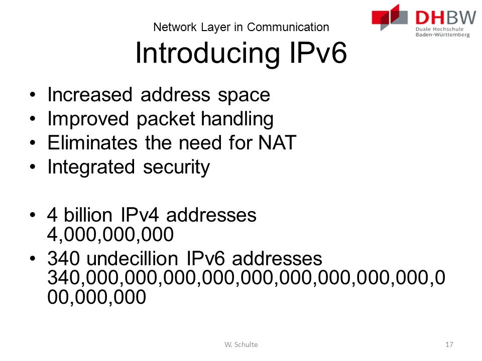 Network Layer in Communication Introducing IPv6