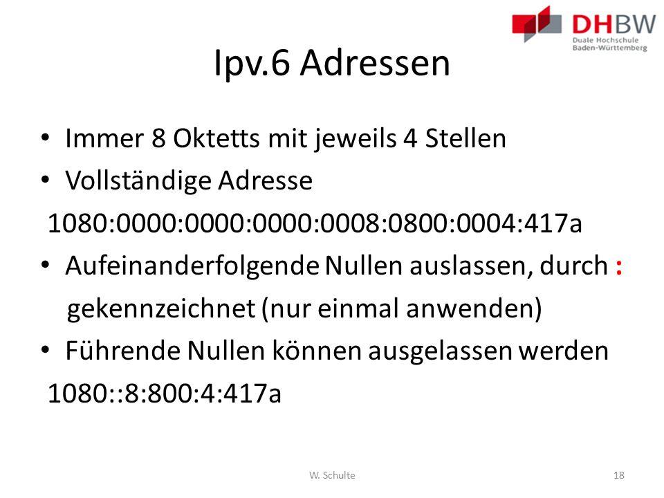 Ipv.6 Adressen Immer 8 Oktetts mit jeweils 4 Stellen