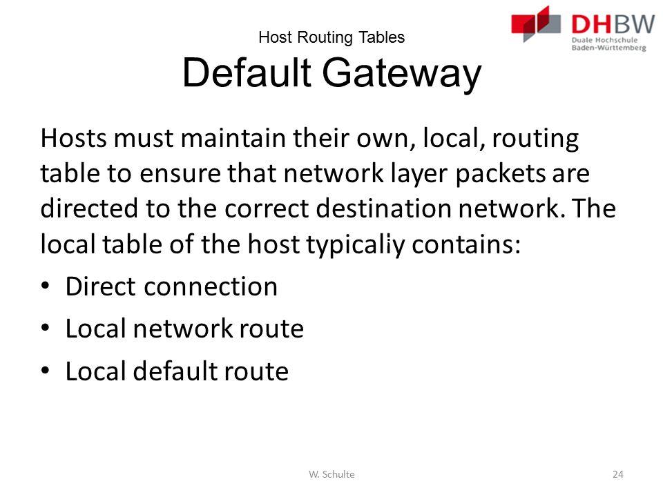 Host Routing Tables Default Gateway
