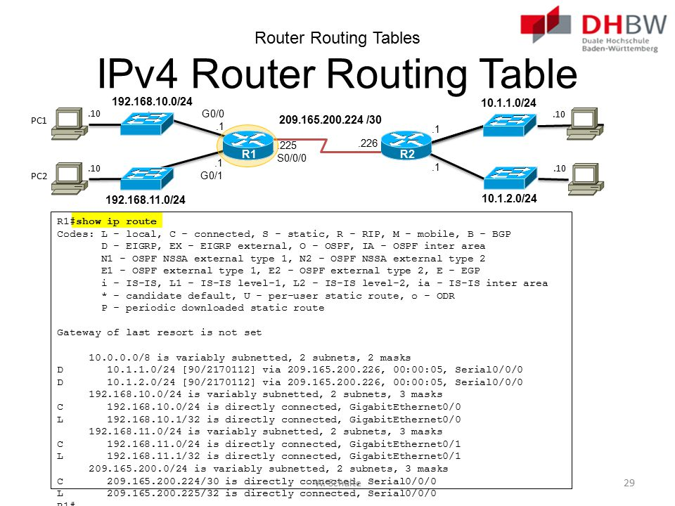 Router Routing Tables IPv4 Router Routing Table