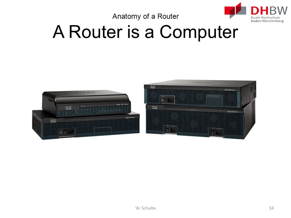 Anatomy of a Router A Router is a Computer