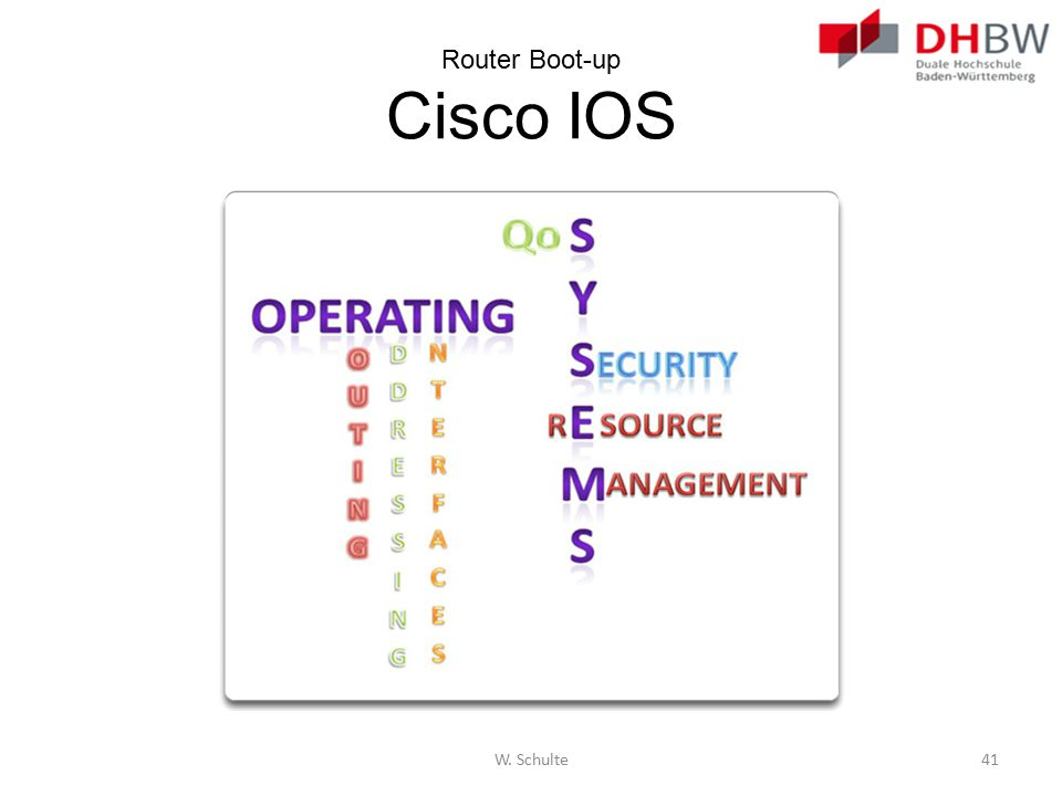 Router Boot-up Cisco IOS