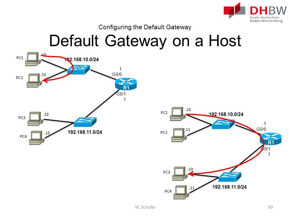 Configuring the Default Gateway Default Gateway on a Host
