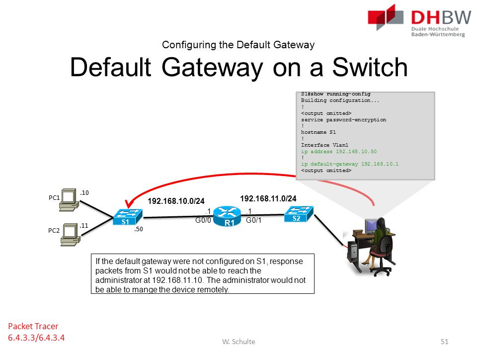 Configuring the Default Gateway Default Gateway on a Switch