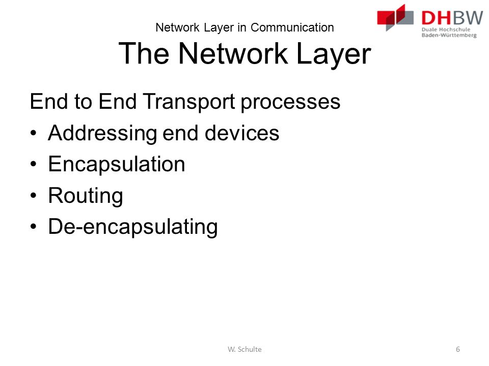 Network Layer in Communication The Network Layer