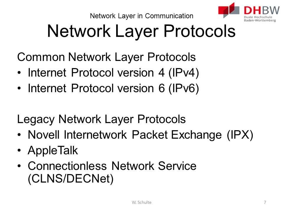 Network Layer in Communication Network Layer Protocols