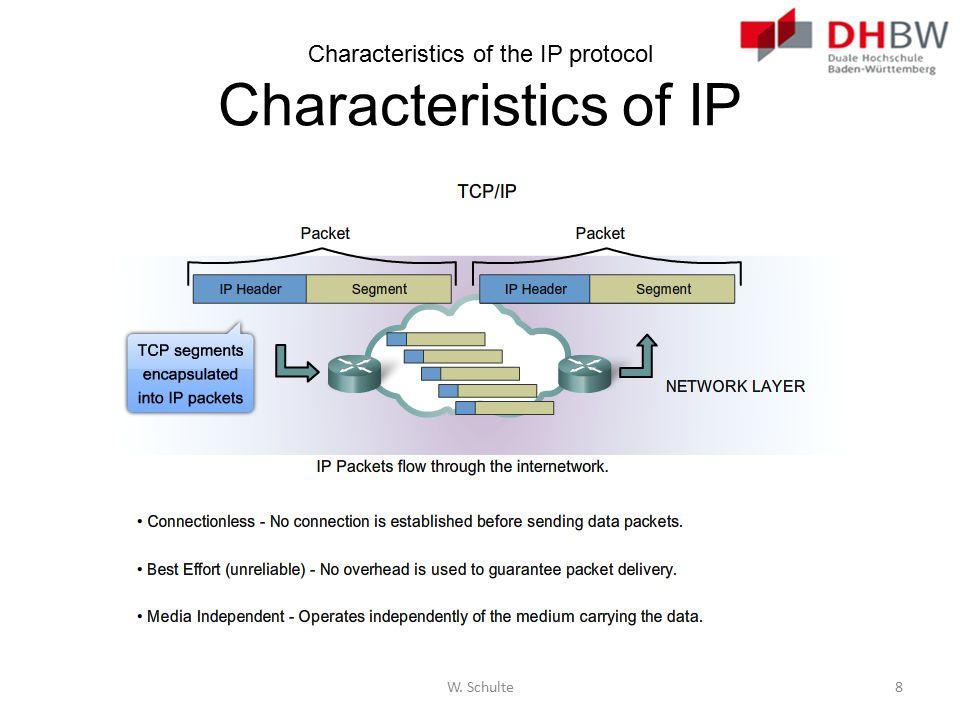 Characteristics of the IP protocol Characteristics of IP