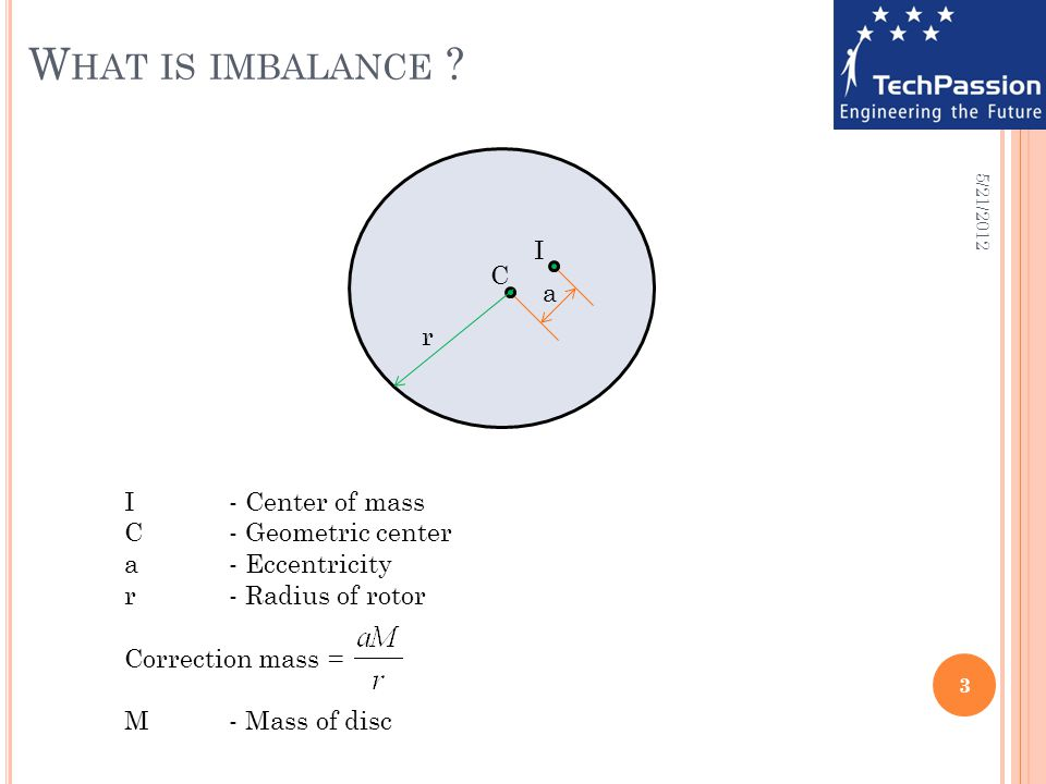 What is imbalance I C a r I - Center of mass C - Geometric center