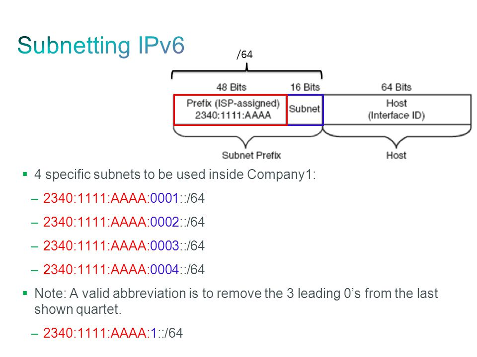 Subnetting IPv6 4 specific subnets to be used inside Company1: