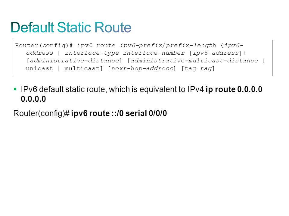 Default Static Route