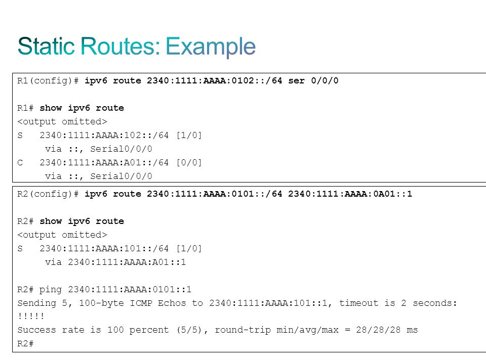 Static Routes: Example