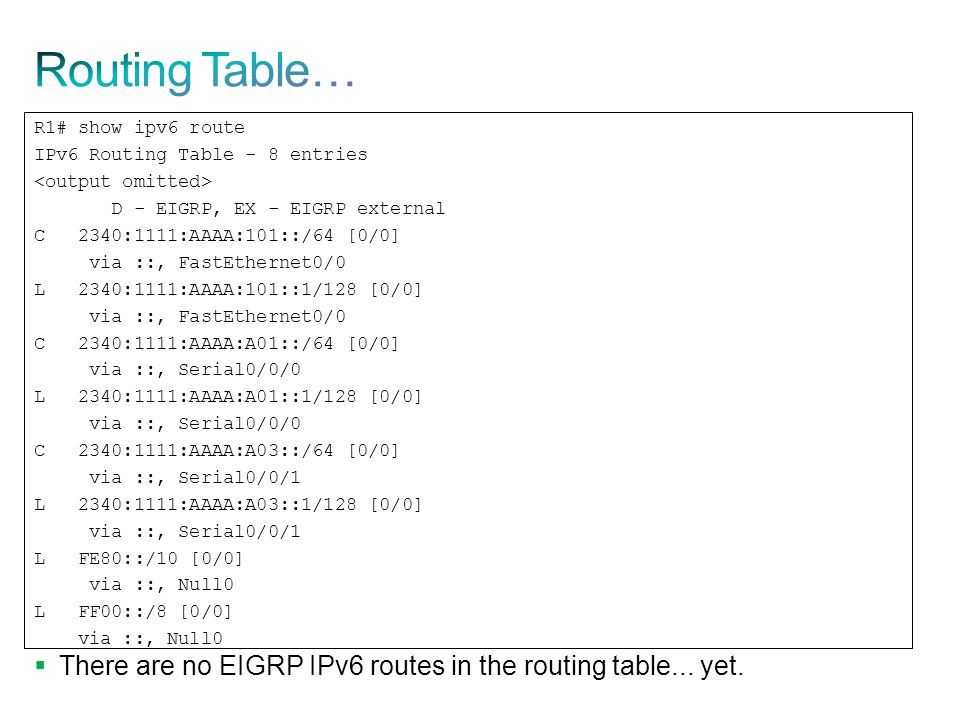 Routing Table… R1# show ipv6 route. IPv6 Routing Table - 8 entries. <output omitted> D - EIGRP, EX - EIGRP external.
