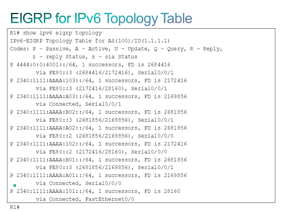 EIGRP for IPv6 Topology Table