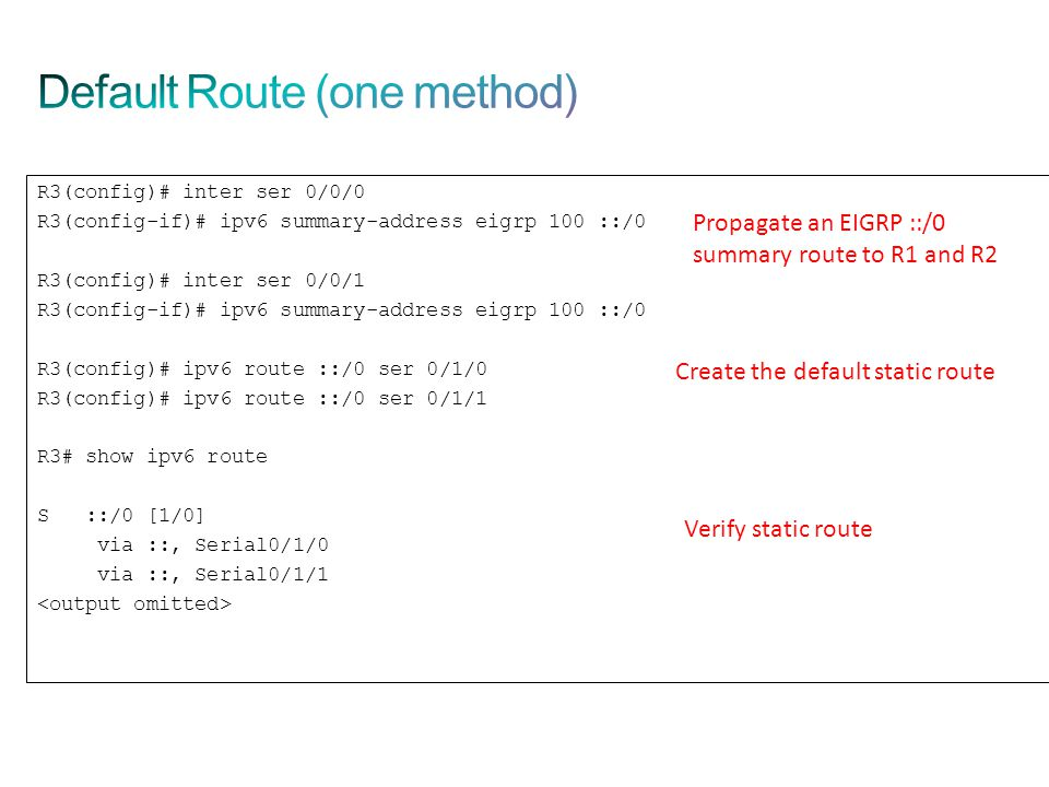 Default Route (one method)