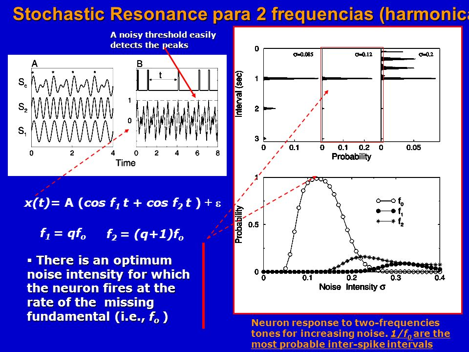 Stochastic Resonance para 2 frequencias (harmonicas)