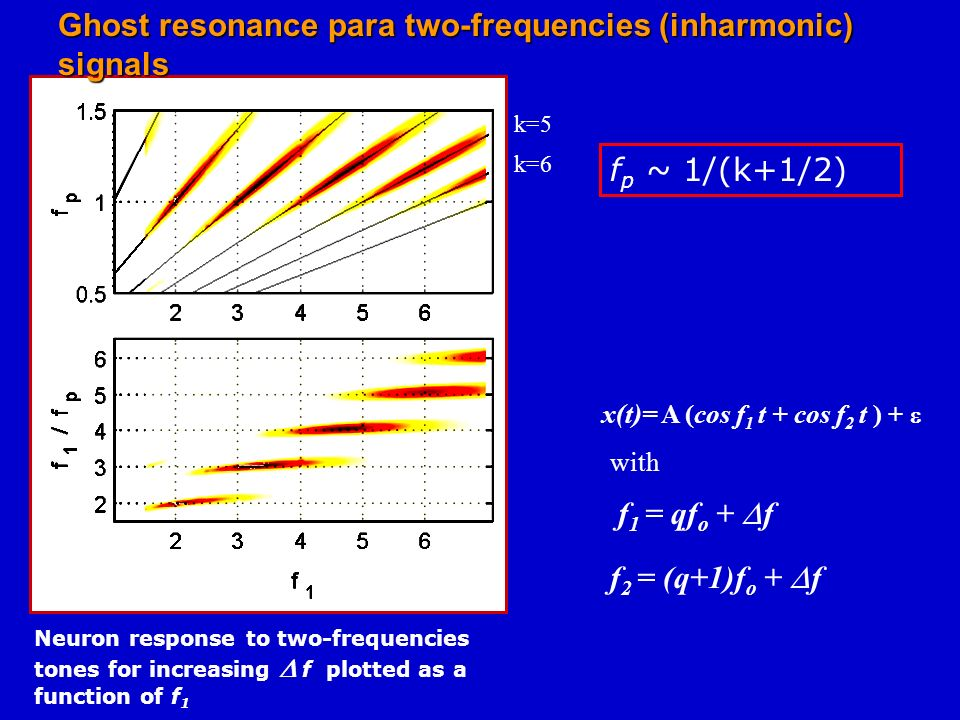 Ghost resonance para two-frequencies (inharmonic) signals