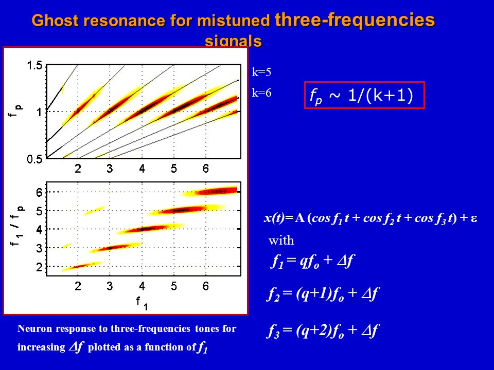 Ghost resonance for mistuned three-frequencies signals