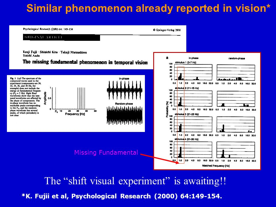 Similar phenomenon already reported in vision*