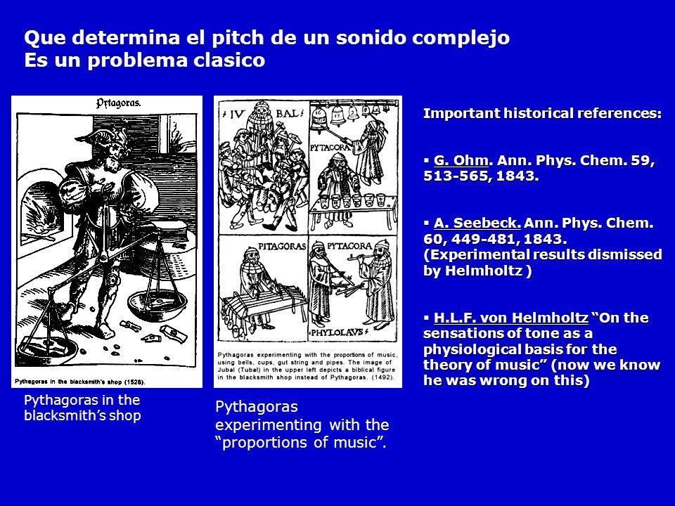 Que determina el pitch de un sonido complejo Es un problema clasico