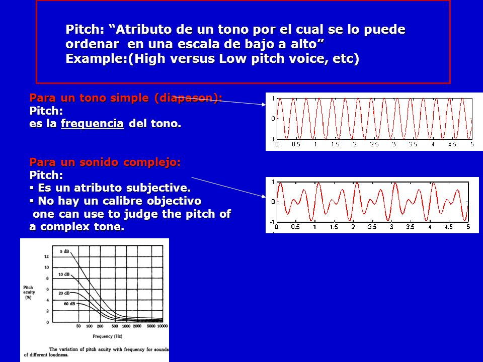 Example:(High versus Low pitch voice, etc)