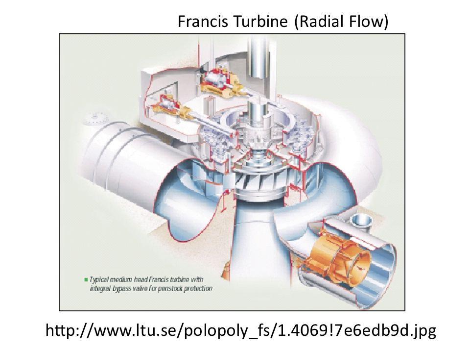 Francis Turbine (Radial Flow)