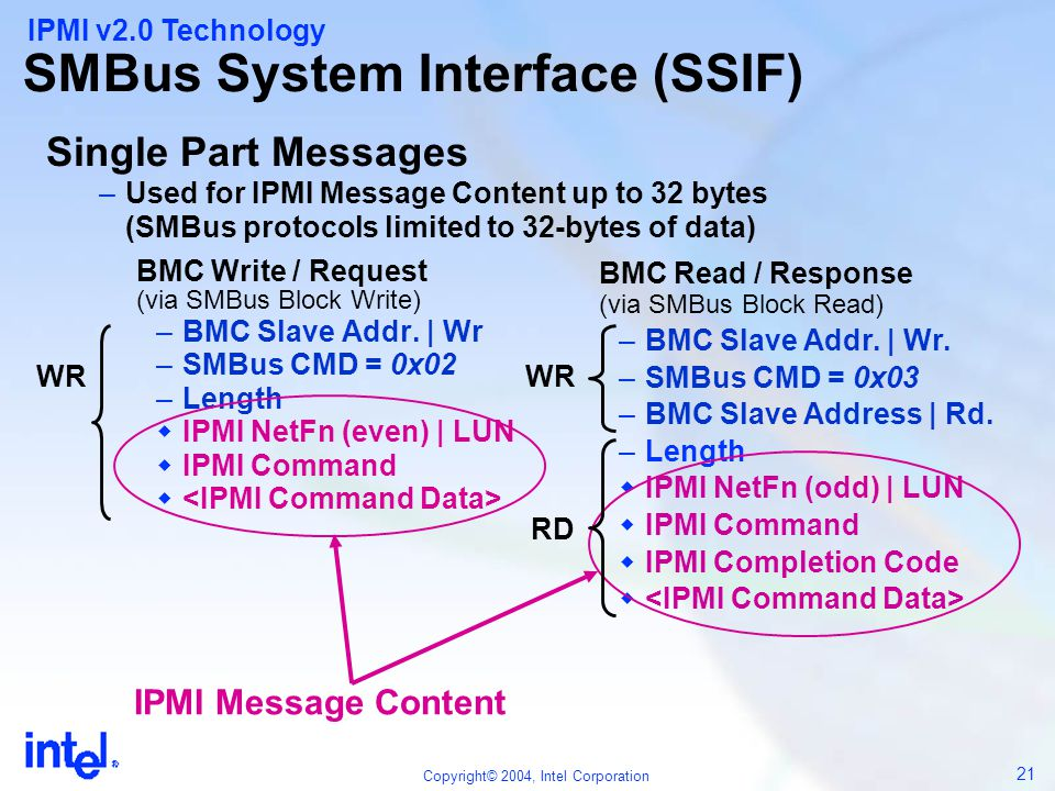 SMBus System Interface (SSIF)