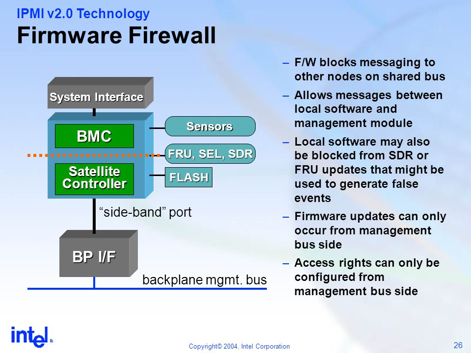 Firmware Firewall BMC BP I/F IPMI v2.0 Technology Satellite Controller
