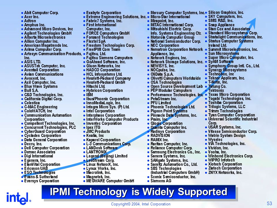 IPMI Technology is Widely Supported