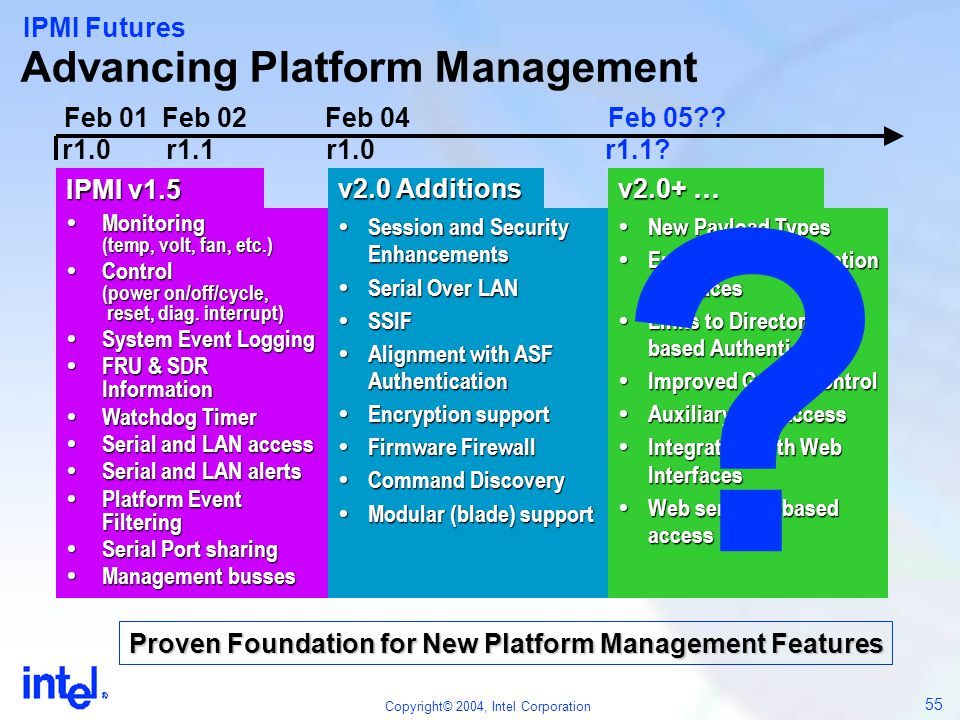 Advancing Platform Management