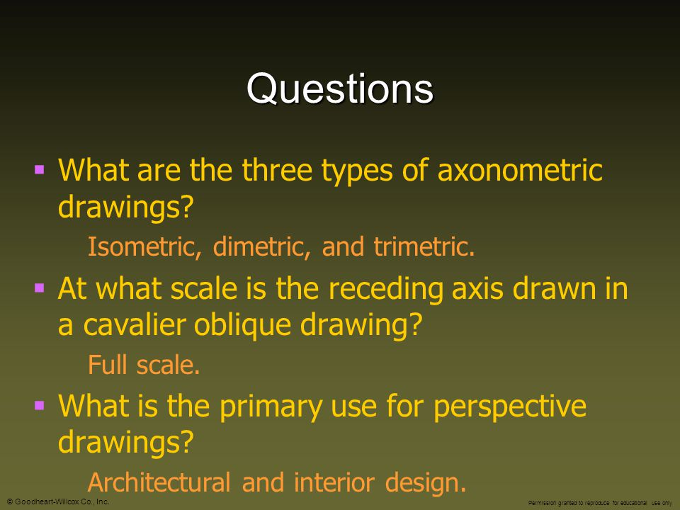 Questions What are the three types of axonometric drawings