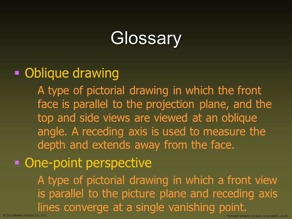 Glossary Oblique drawing One-point perspective