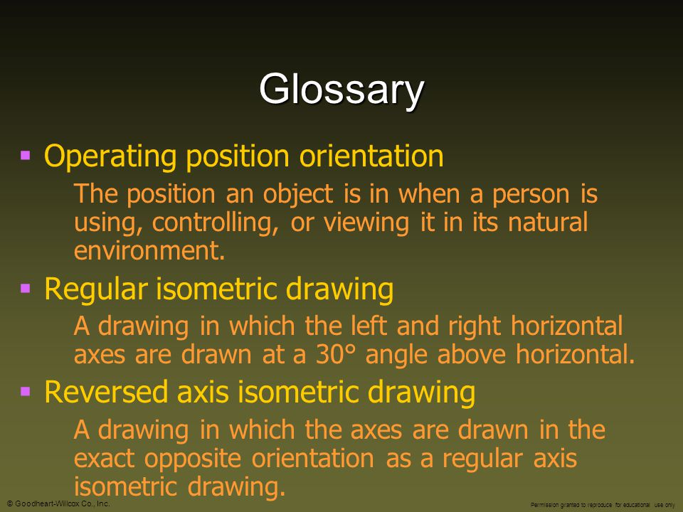 Glossary Operating position orientation Regular isometric drawing