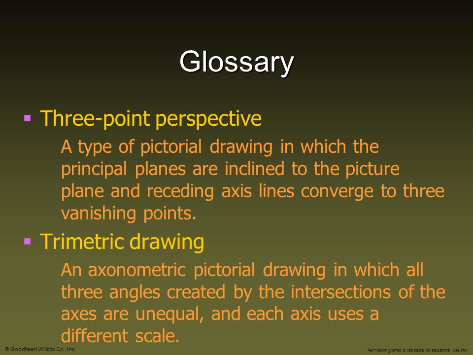 Glossary Three-point perspective Trimetric drawing