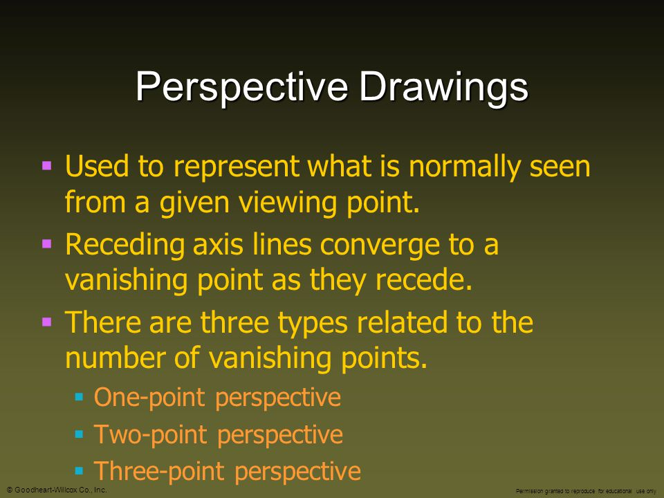Perspective Drawings Used to represent what is normally seen from a given viewing point.