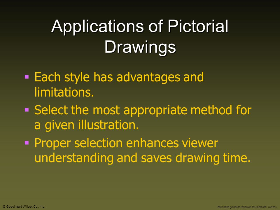 Applications of Pictorial Drawings