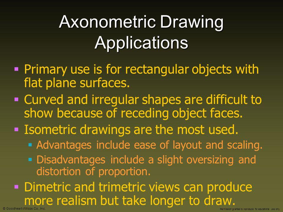 Axonometric Drawing Applications