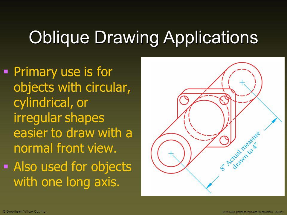 Oblique Drawing Applications