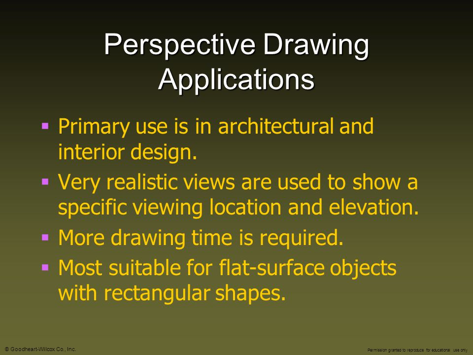 Perspective Drawing Applications