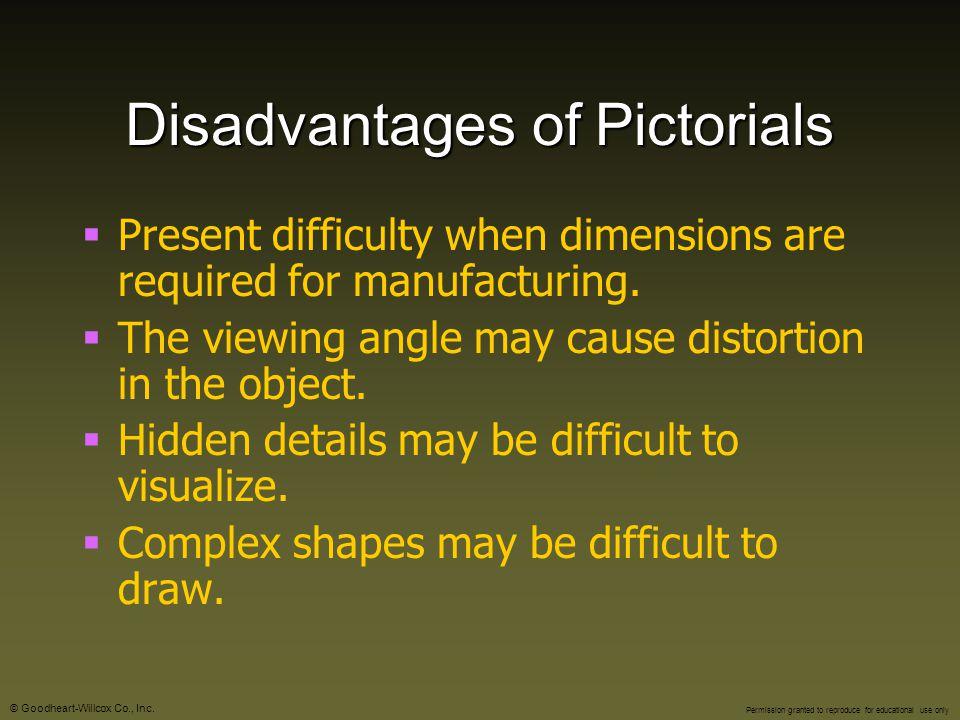 Disadvantages of Pictorials
