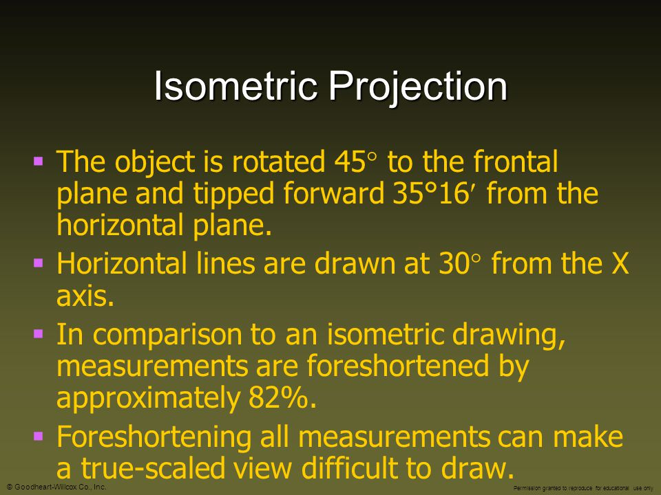 Isometric Projection The object is rotated 45 to the frontal plane and tipped forward 35°16 from the horizontal plane.