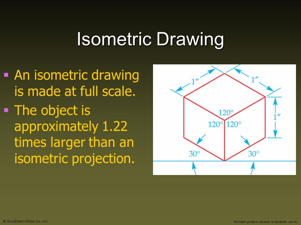Isometric Drawing An isometric drawing is made at full scale.