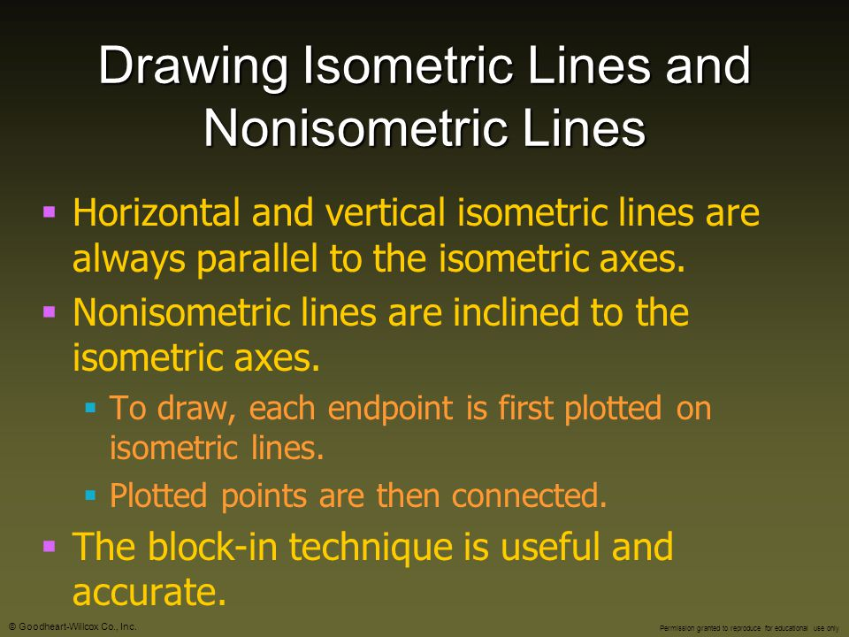 Drawing Isometric Lines and Nonisometric Lines