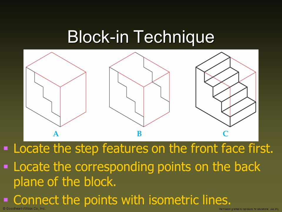 Block-in Technique Locate the step features on the front face first.