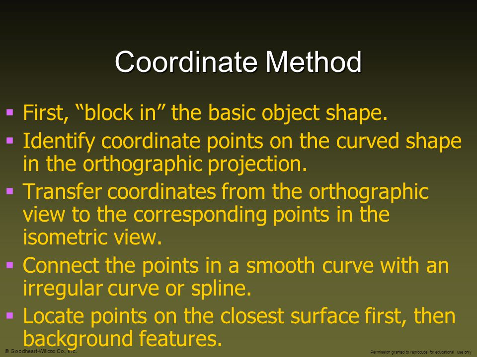 Coordinate Method First, block in the basic object shape.