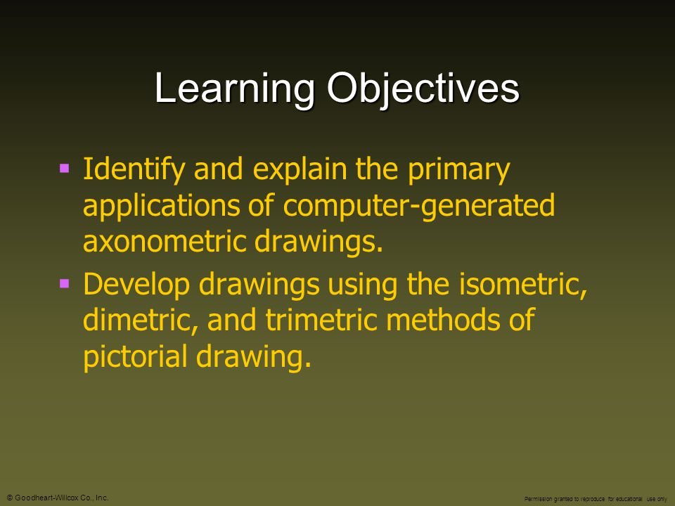 Learning Objectives Identify and explain the primary applications of computer-generated axonometric drawings.