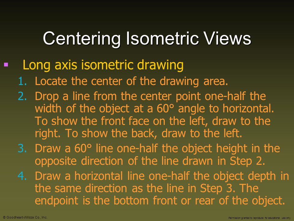 Centering Isometric Views