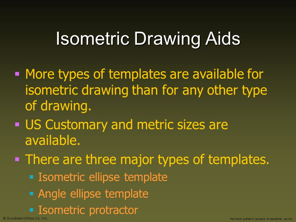 Isometric Drawing Aids