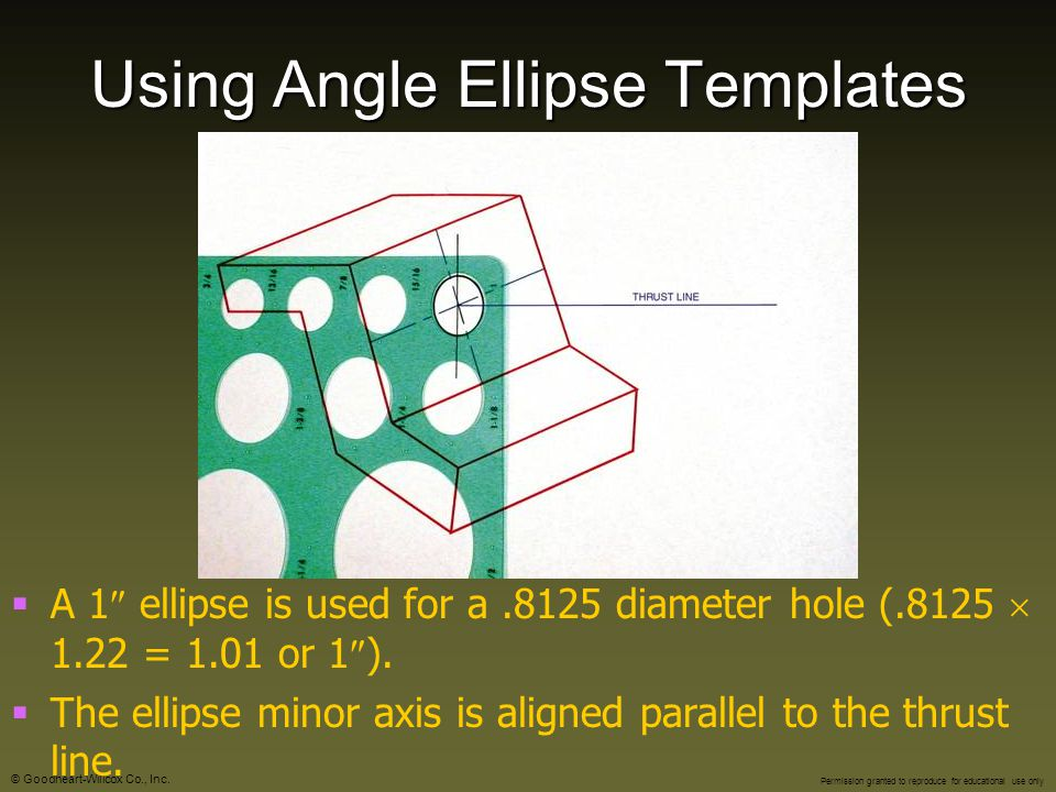 Using Angle Ellipse Templates