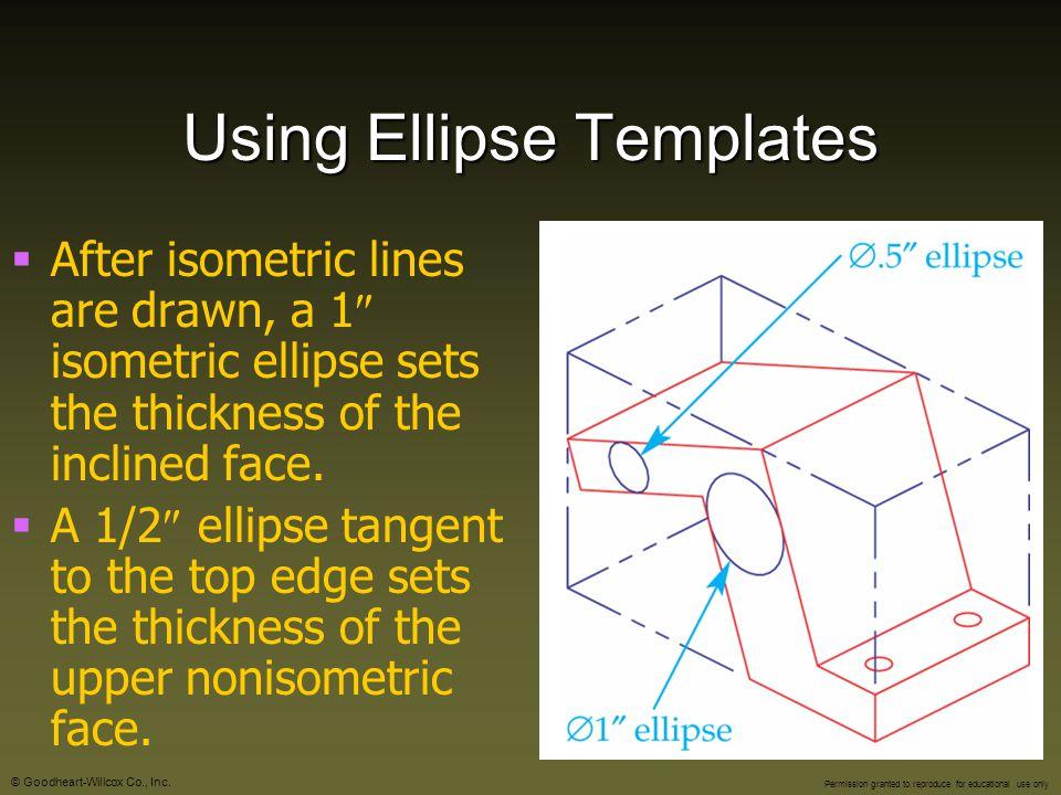Using Ellipse Templates